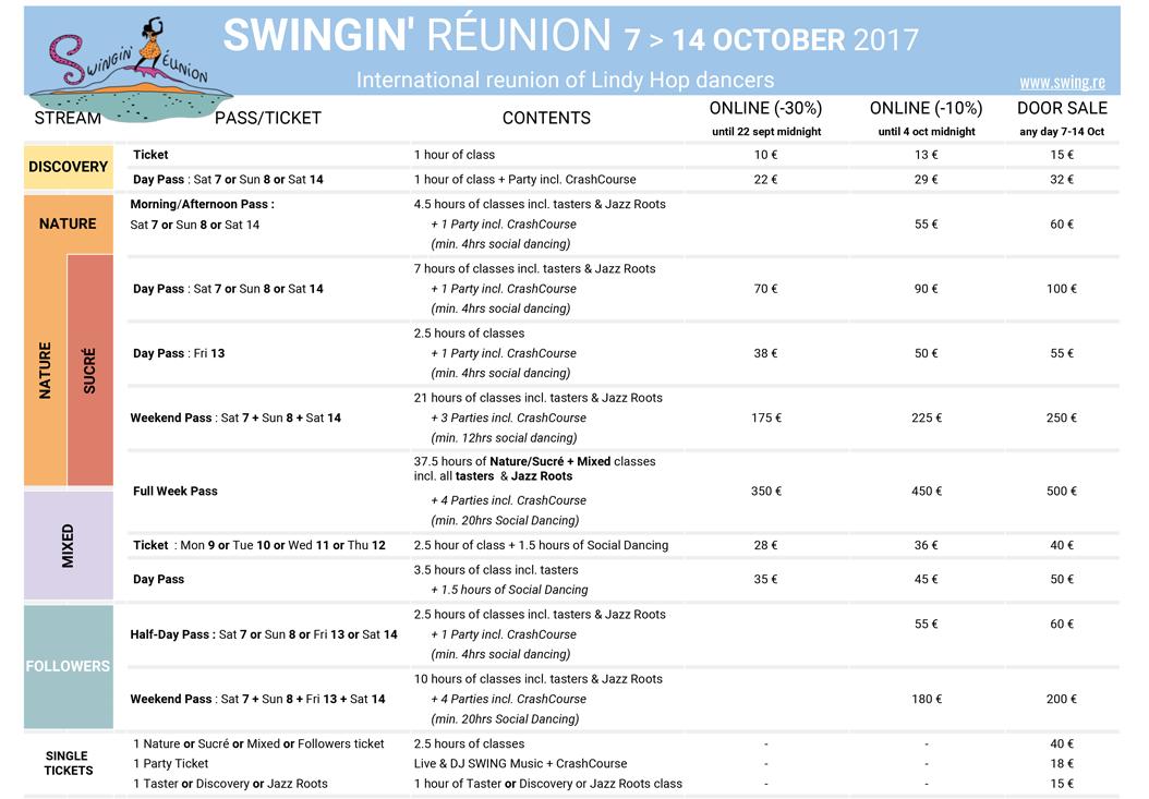 Swingin' Réunion 2017 - Pricing table